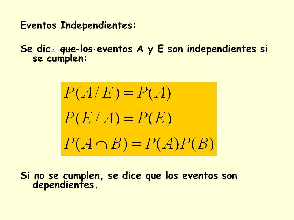 Eventos Independientes: