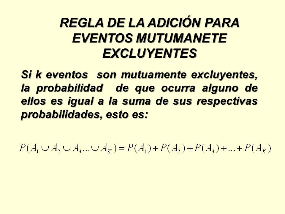REGLA DE LA ADICIÓN PARA EVENTOS MUTUMANETE EXCLUYENTES