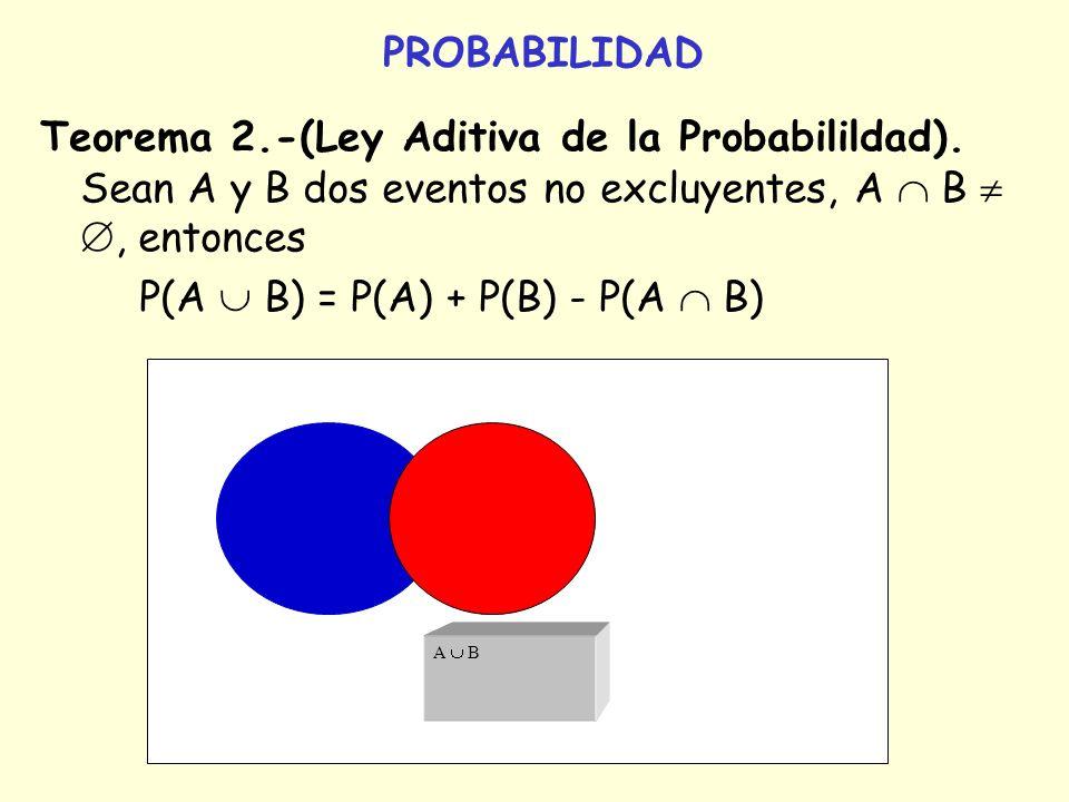 P(A  B) = P(A) + P(B) - P(A  B)