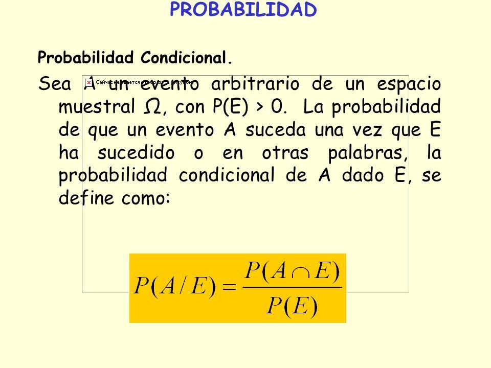 PROBABILIDAD Probabilidad Condicional.
