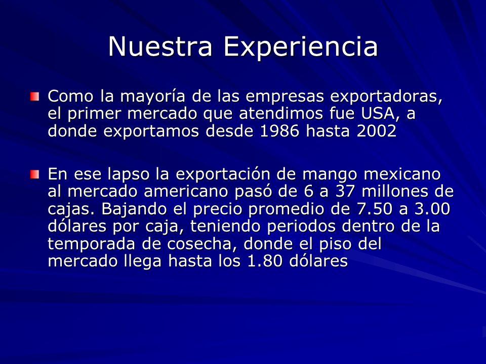 Nuestra Experiencia Como la mayoría de las empresas exportadoras, el primer mercado que atendimos fue USA, a donde exportamos desde 1986 hasta 2002.
