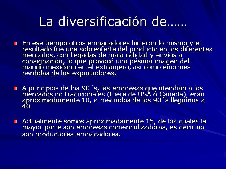 La diversificación de……