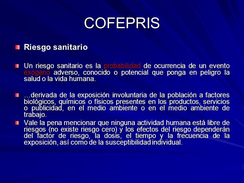 COFEPRIS Riesgo sanitario