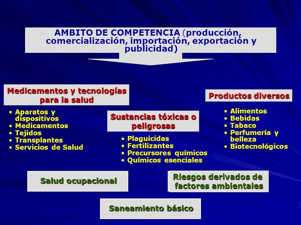 Medicamentos y tecnologías