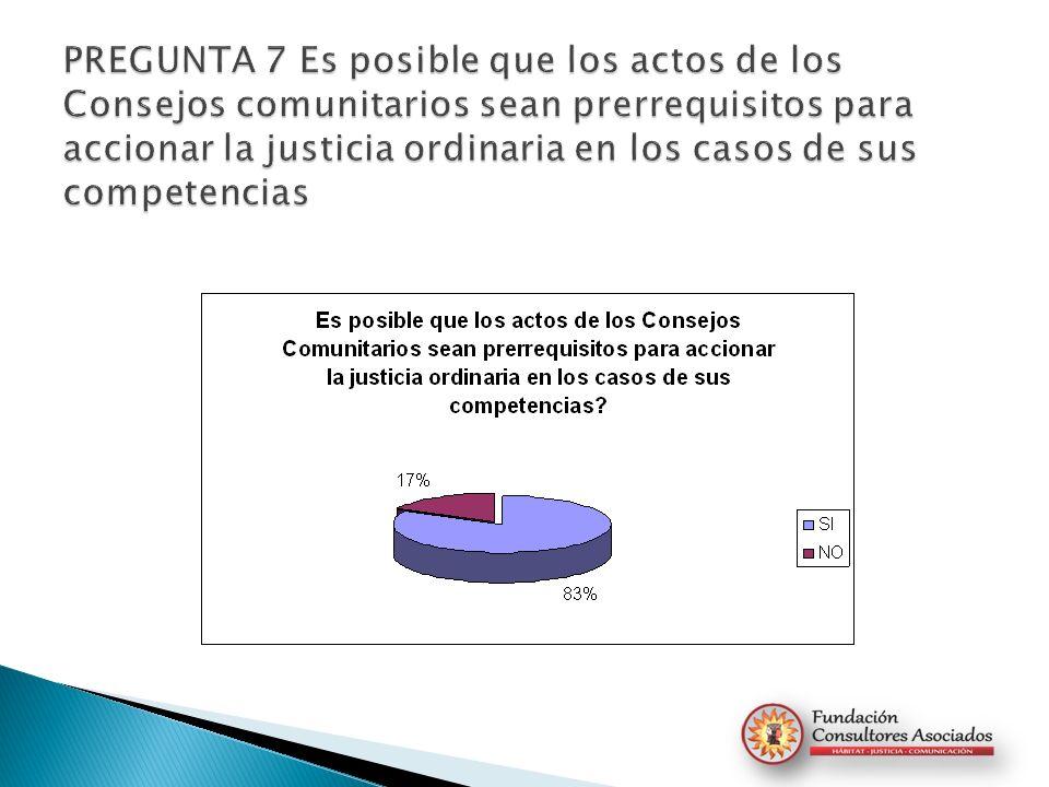 PREGUNTA 7 Es posible que los actos de los Consejos comunitarios sean prerrequisitos para accionar la justicia ordinaria en los casos de sus competencias