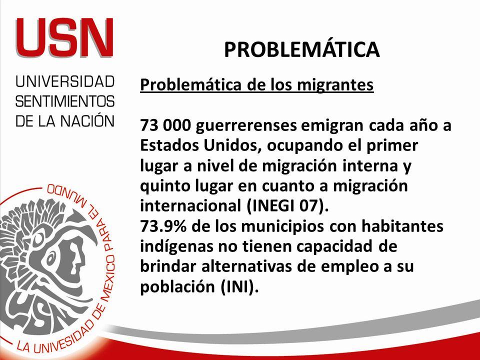PROBLEMÁTICA Problemática de los migrantes