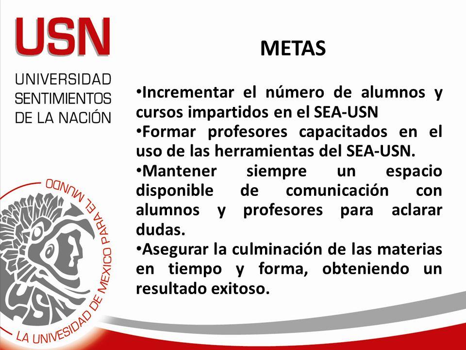 METAS Incrementar el número de alumnos y cursos impartidos en el SEA-USN. Formar profesores capacitados en el uso de las herramientas del SEA-USN.