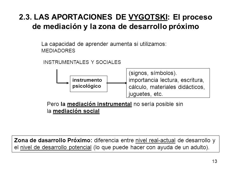 2.3. LAS APORTACIONES DE VYGOTSKI: El proceso de mediación y la zona de desarrollo próximo