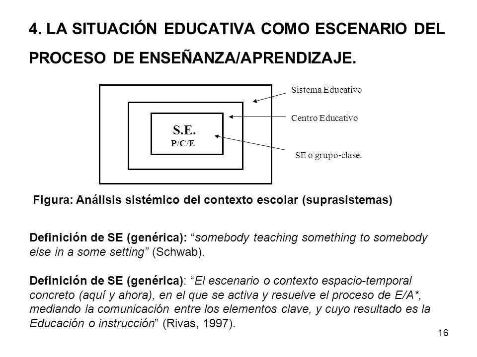 4. LA SITUACIÓN EDUCATIVA COMO ESCENARIO DEL PROCESO DE ENSEÑANZA/APRENDIZAJE.