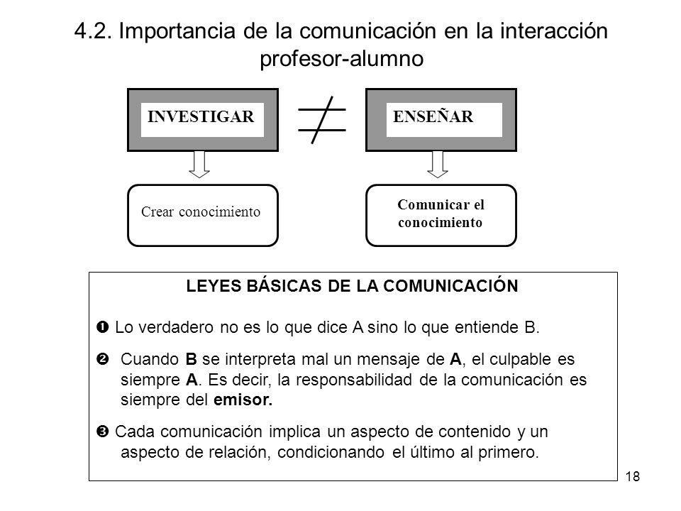 4.2. Importancia de la comunicación en la interacción profesor-alumno