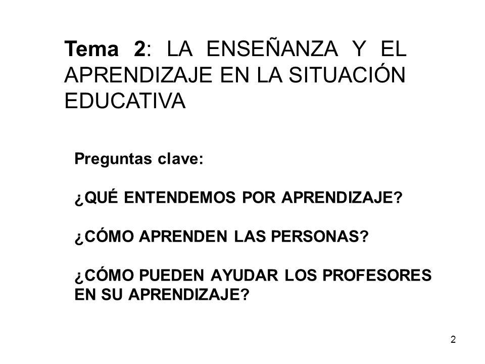 Tema 2: LA ENSEÑANZA Y EL APRENDIZAJE EN LA SITUACIÓN EDUCATIVA