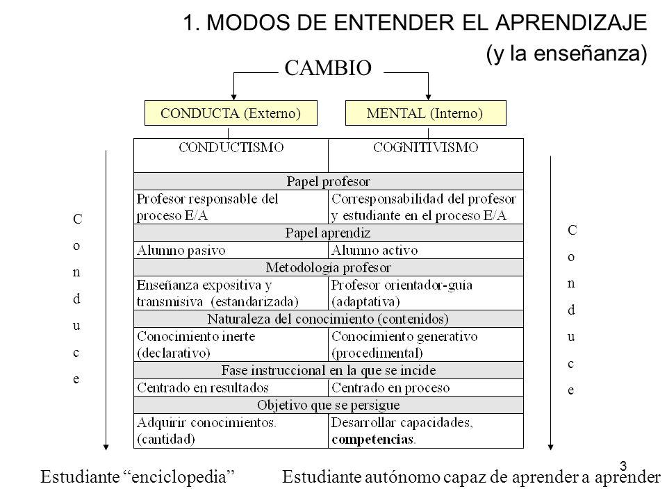 1. MODOS DE ENTENDER EL APRENDIZAJE (y la enseñanza)
