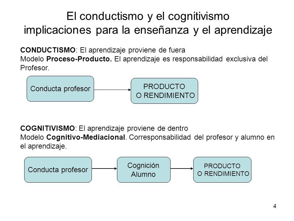 El conductismo y el cognitivismo implicaciones para la enseñanza y el aprendizaje