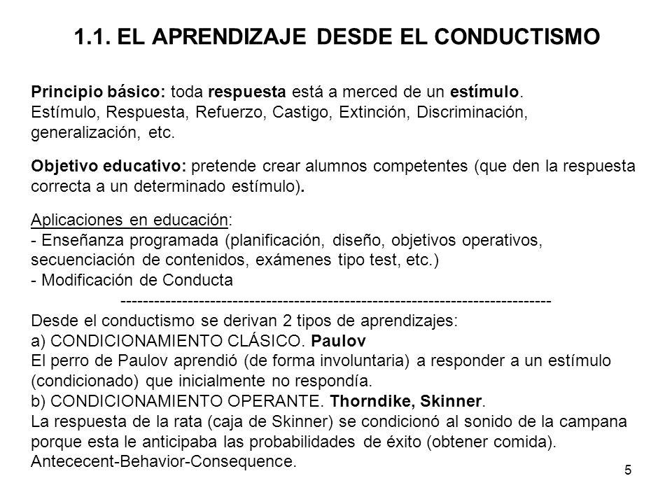 1.1. EL APRENDIZAJE DESDE EL CONDUCTISMO