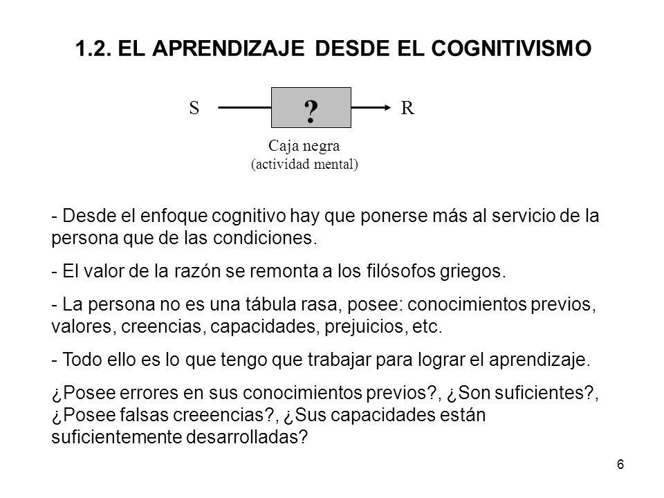 1.2. EL APRENDIZAJE DESDE EL COGNITIVISMO