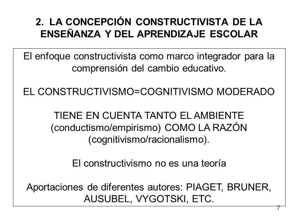 EL CONSTRUCTIVISMO=COGNITIVISMO MODERADO