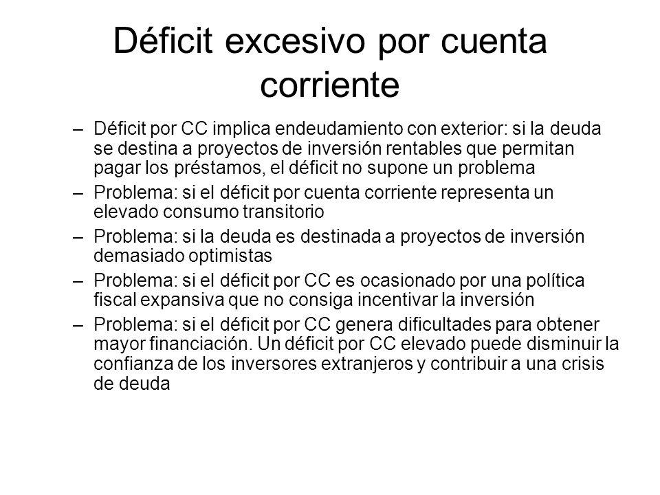 Déficit excesivo por cuenta corriente