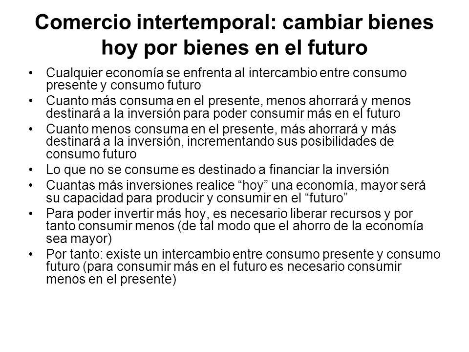 Comercio intertemporal: cambiar bienes hoy por bienes en el futuro
