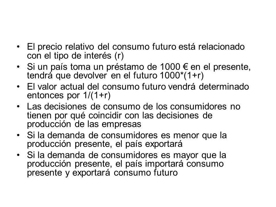 El precio relativo del consumo futuro está relacionado con el tipo de interés (r)