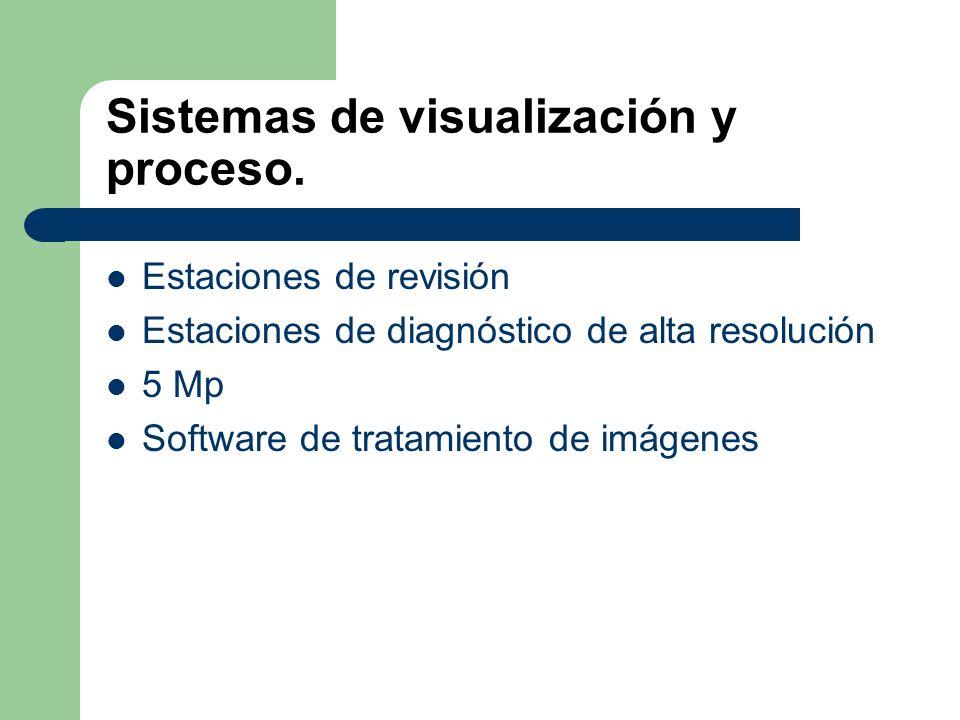 Sistemas de visualización y proceso.