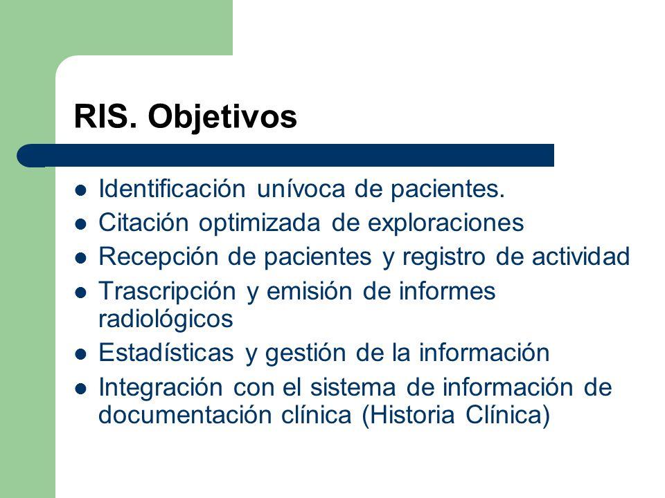 RIS. Objetivos Identificación unívoca de pacientes.