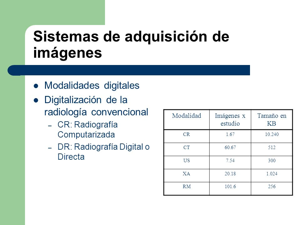 Sistemas de adquisición de imágenes