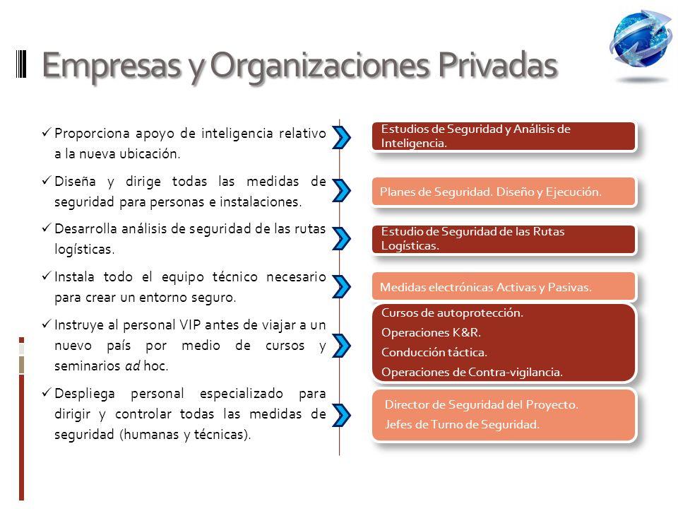 Empresas y Organizaciones Privadas