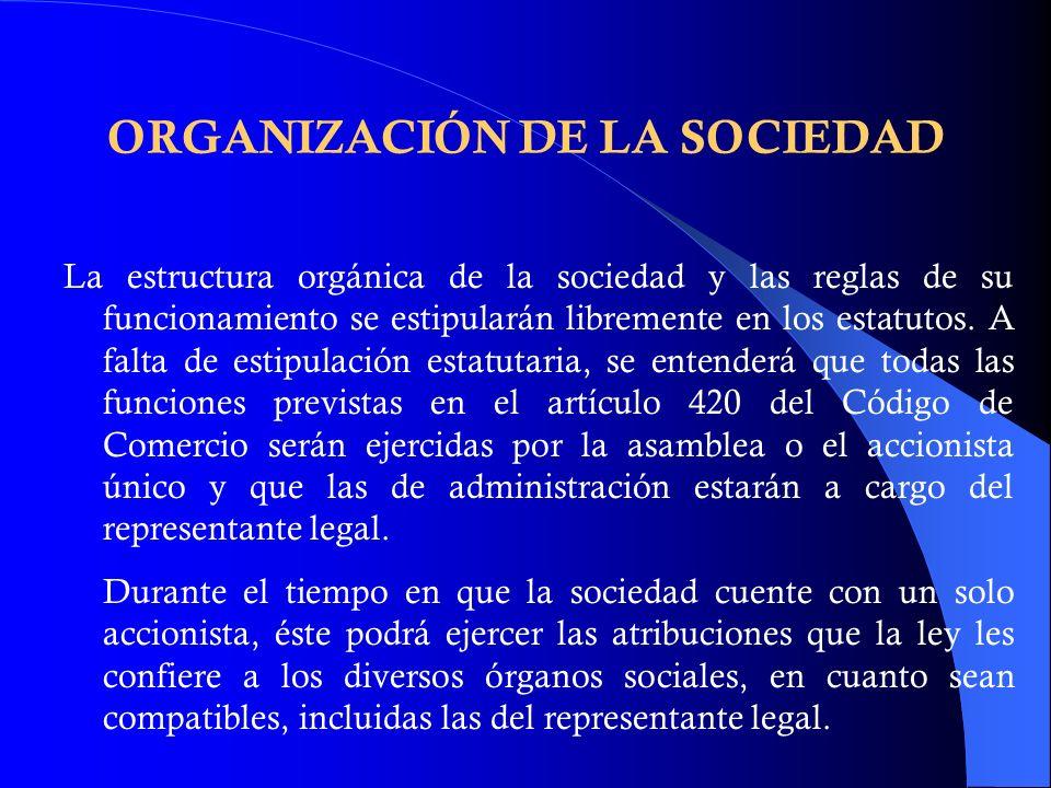 ORGANIZACIÓN DE LA SOCIEDAD