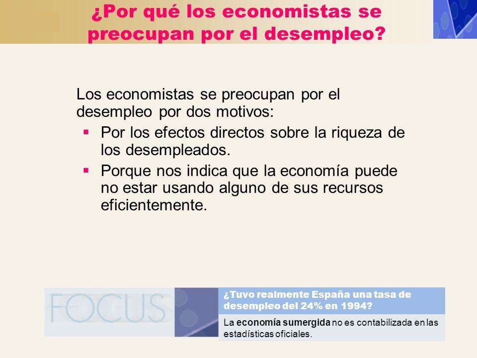 ¿Por qué los economistas se preocupan por el desempleo