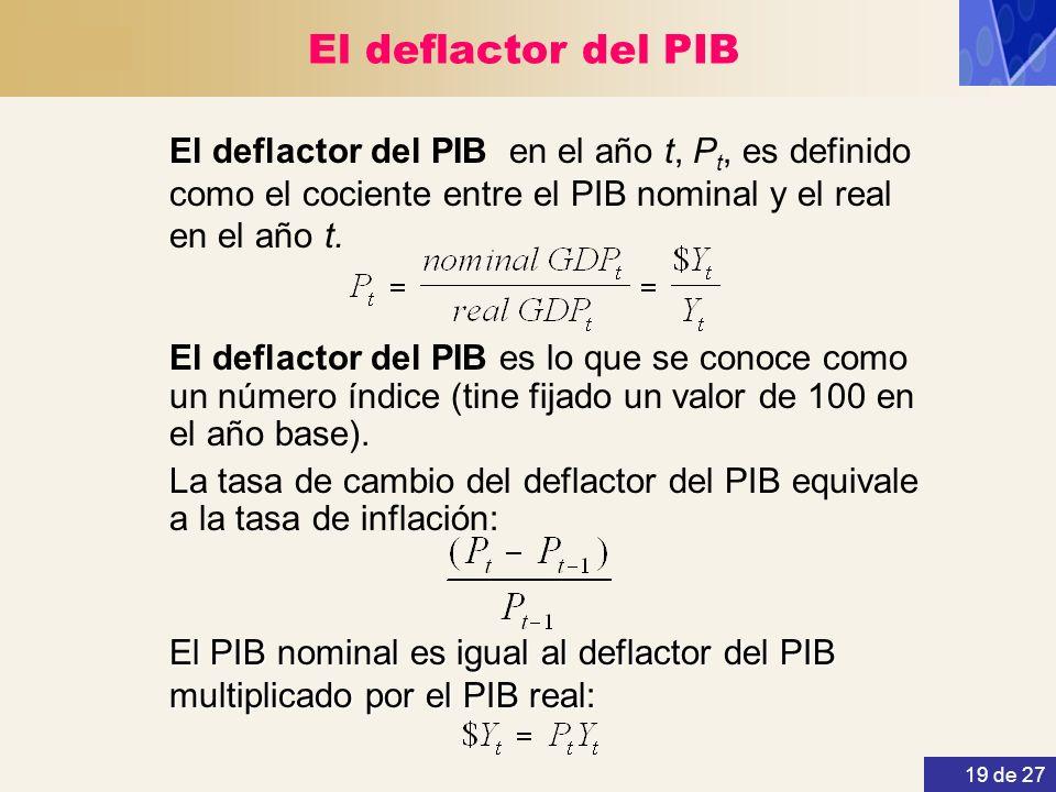 El deflactor del PIB El deflactor del PIB en el año t, Pt, es definido como el cociente entre el PIB nominal y el real en el año t.