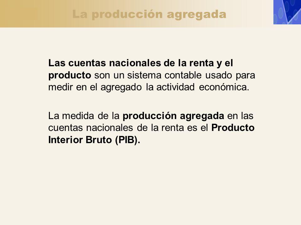 La producción agregada