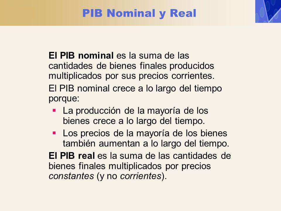 PIB Nominal y Real El PIB nominal es la suma de las cantidades de bienes finales producidos multiplicados por sus precios corrientes.