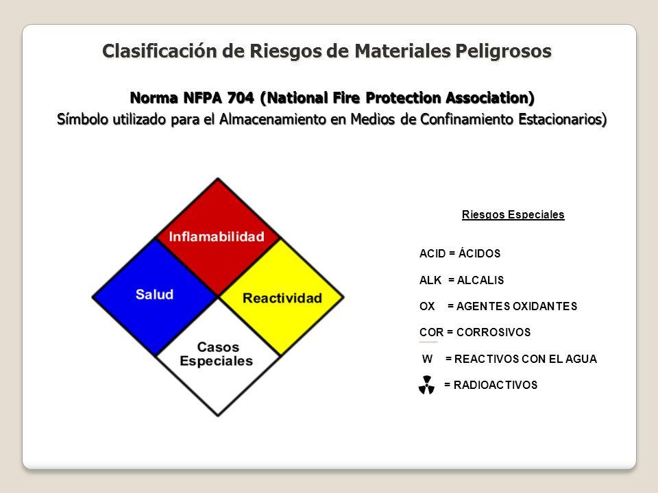 Clasificación de Riesgos de Materiales Peligrosos