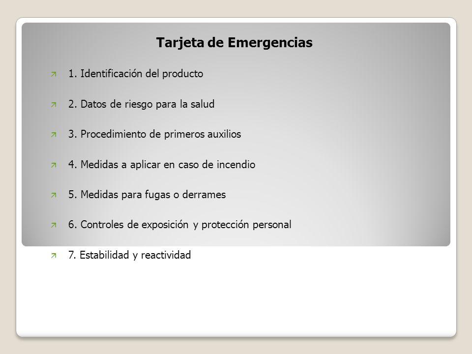 Tarjeta de Emergencias