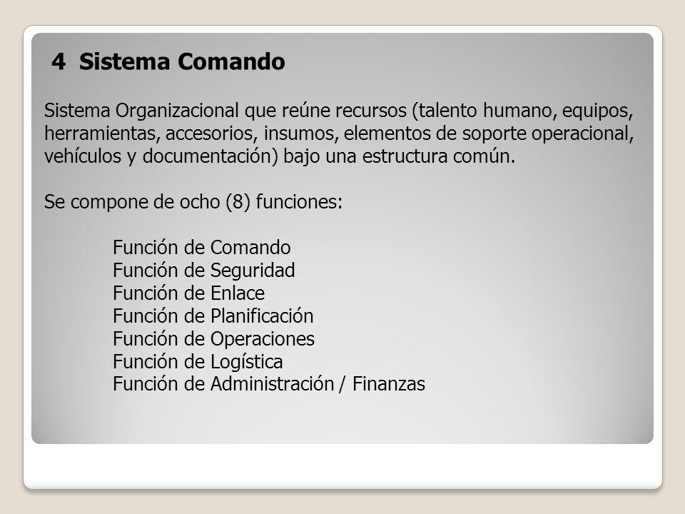 4 Sistema Comando