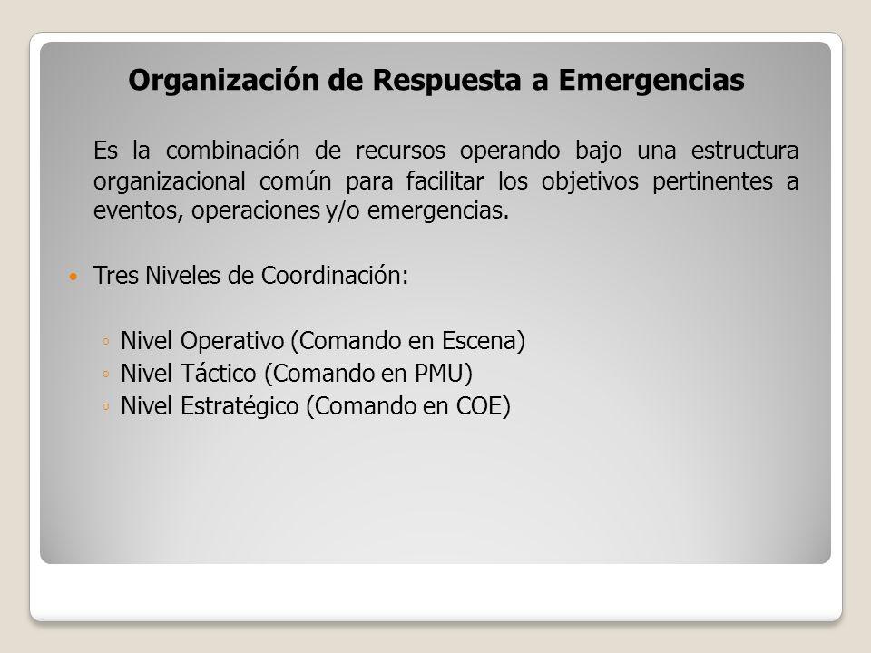 Organización de Respuesta a Emergencias