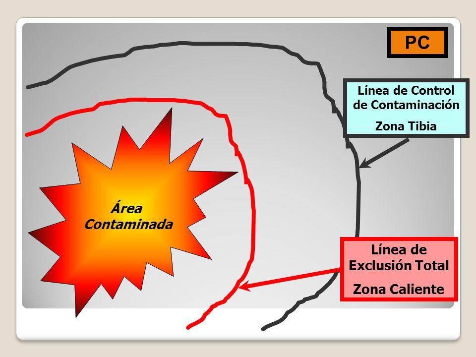 Línea de Control de Contaminación Línea de Exclusión Total