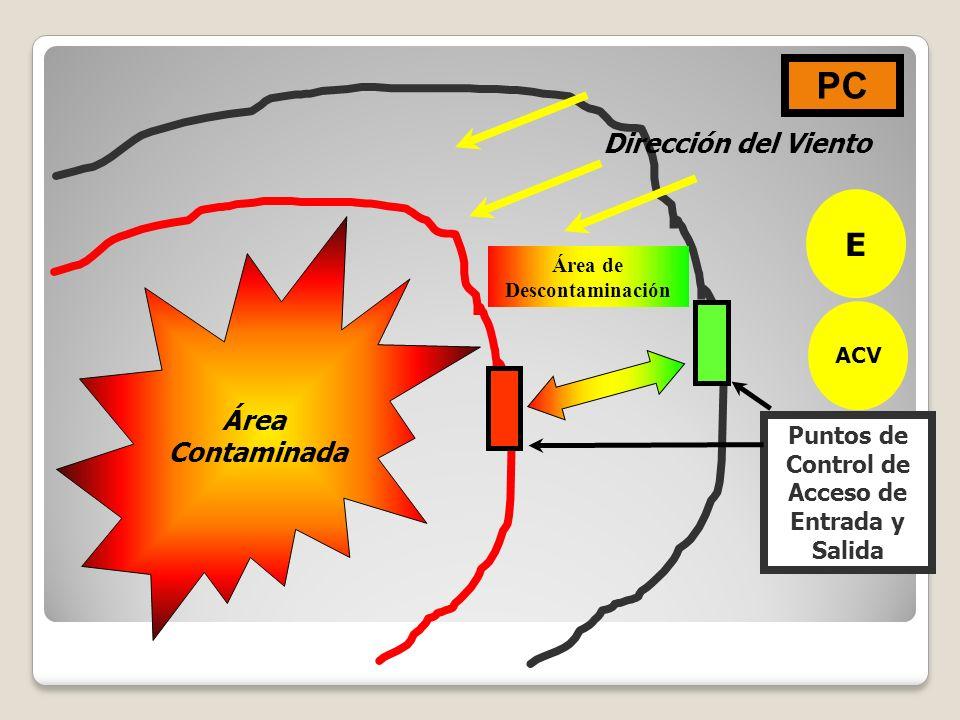 PC E Dirección del Viento Área Contaminada