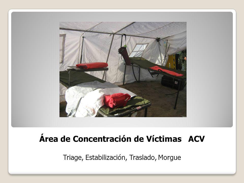 Área de Concentración de Víctimas ACV