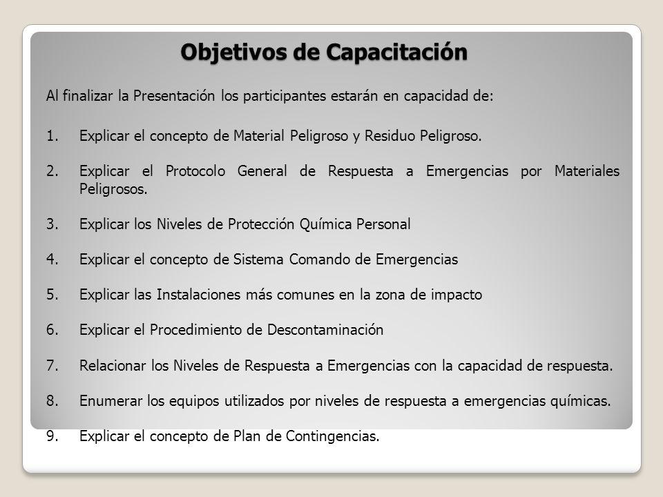 Objetivos de Capacitación
