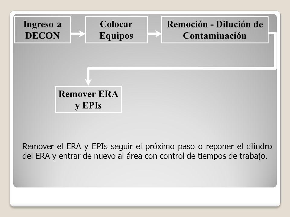 Remoción - Dilución de Contaminación