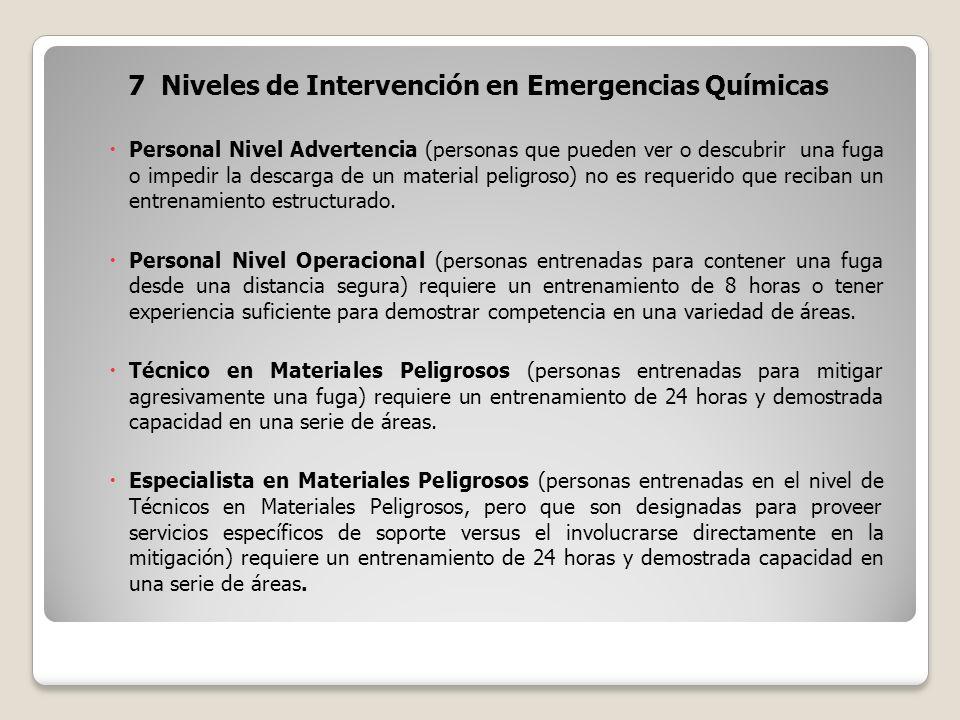 7 Niveles de Intervención en Emergencias Químicas
