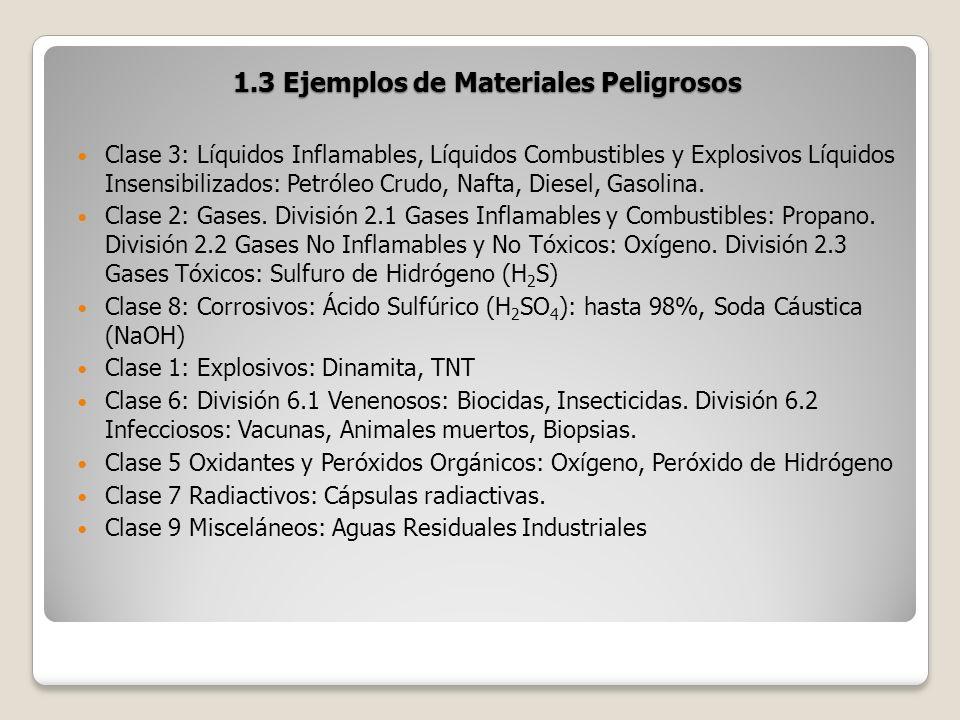 1.3 Ejemplos de Materiales Peligrosos