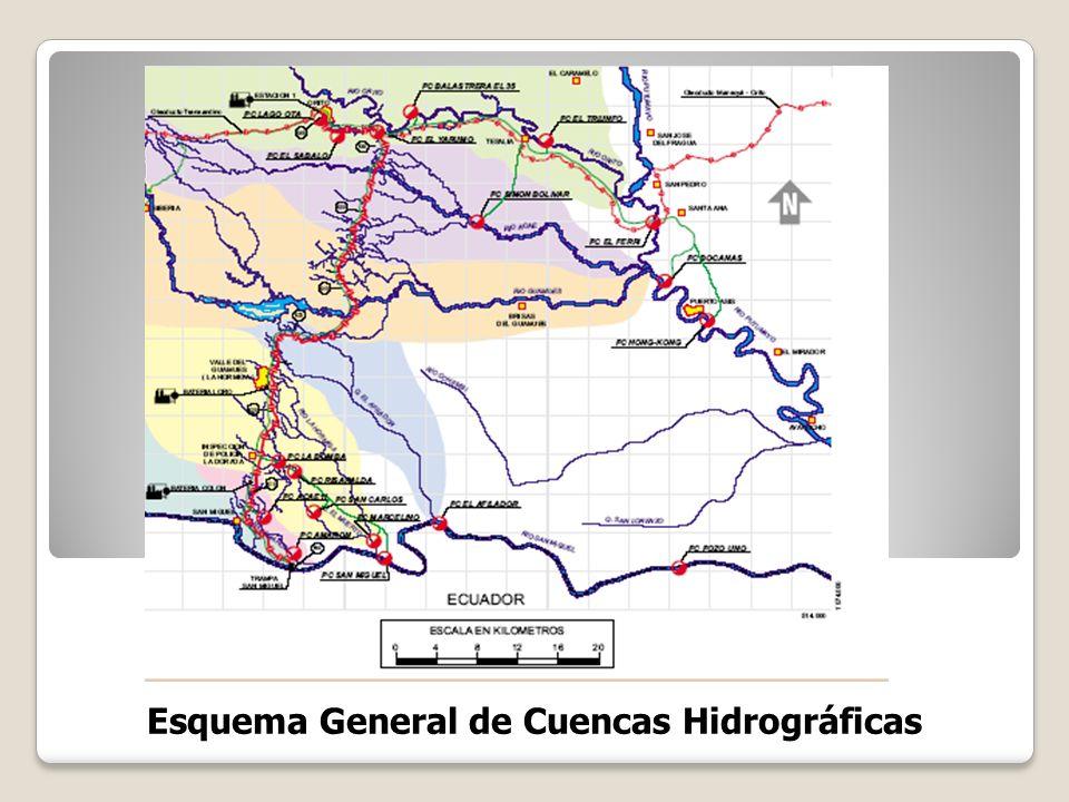 Esquema General de Cuencas Hidrográficas