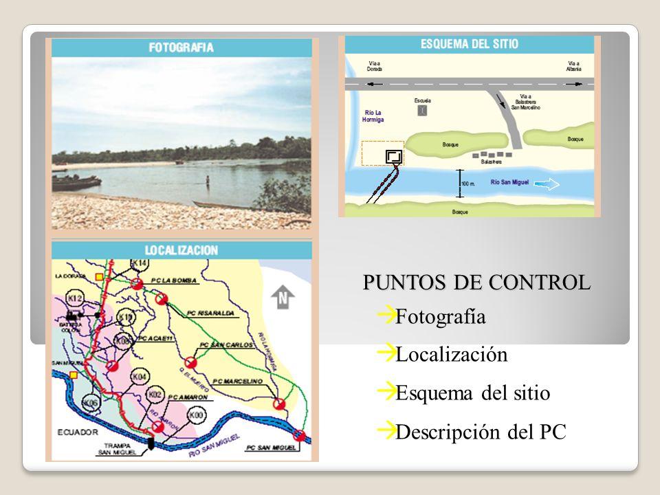Fotografía Localización Esquema del sitio Descripción del PC