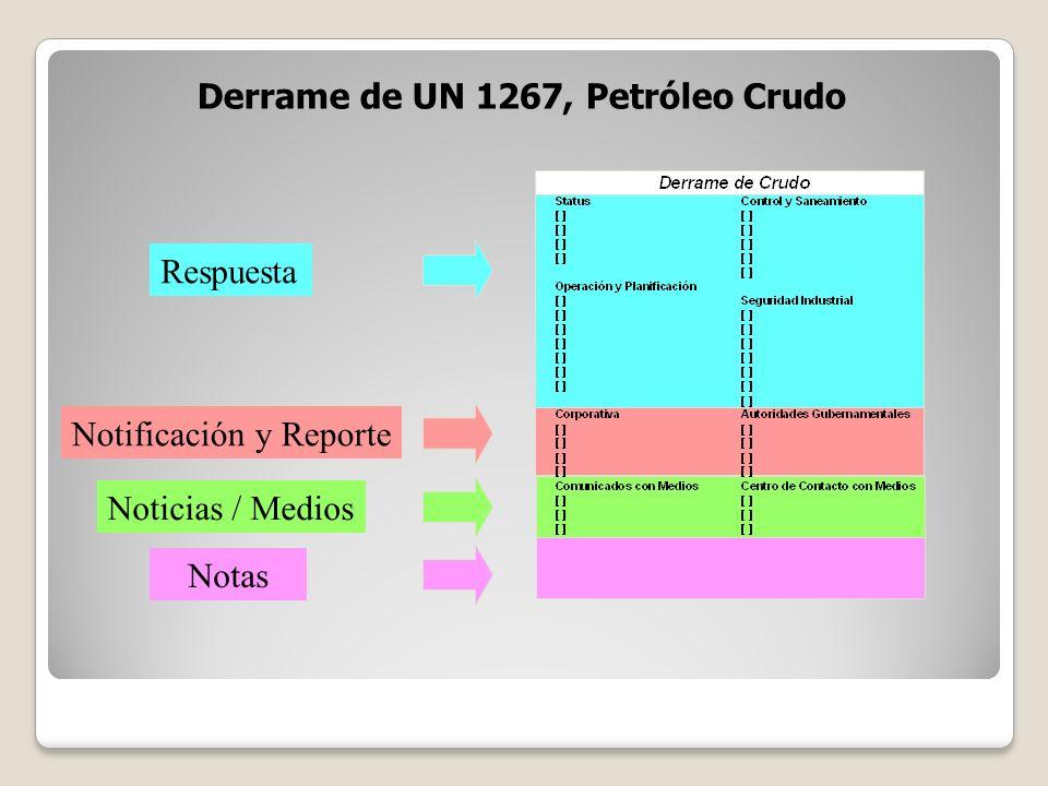 Derrame de UN 1267, Petróleo Crudo