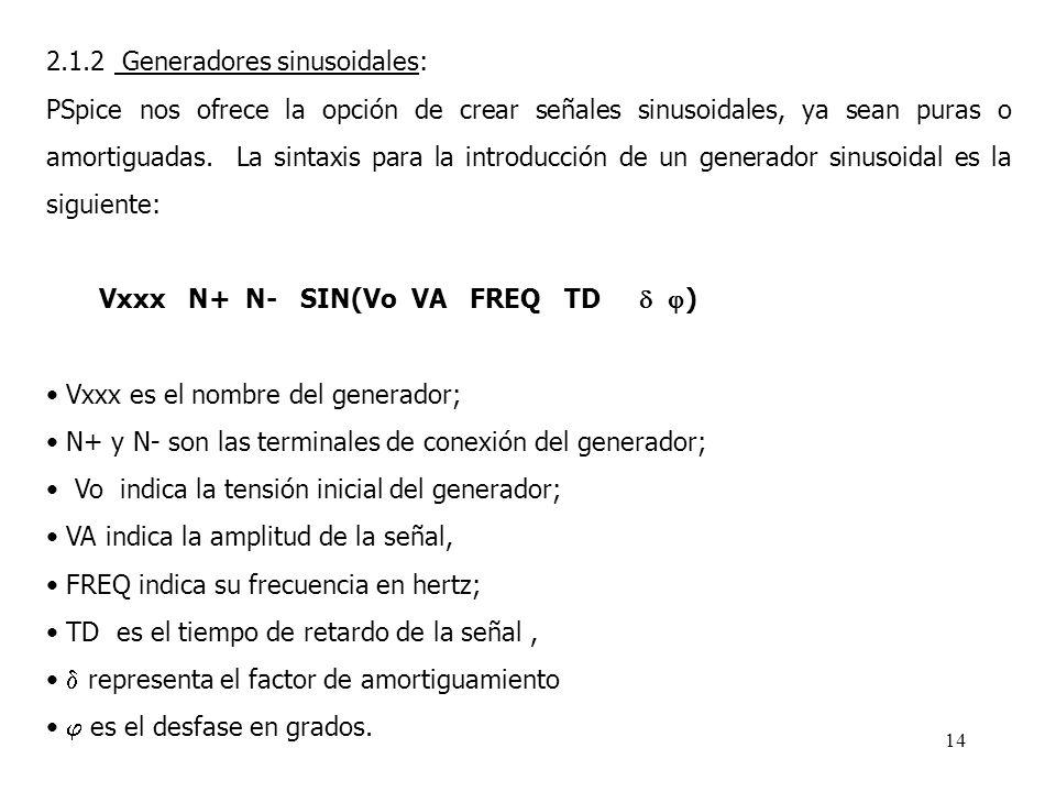 2.1.2 Generadores sinusoidales: