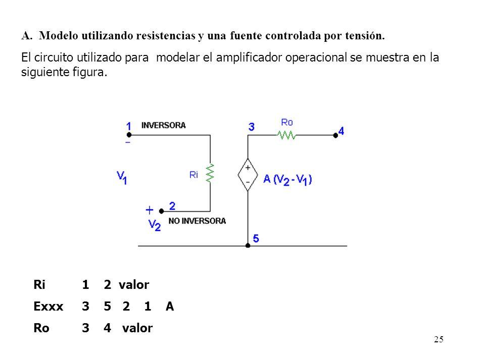 A. Modelo utilizando resistencias y una fuente controlada por tensión.