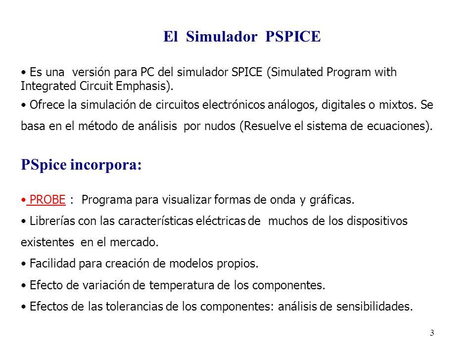 El Simulador PSPICE PSpice incorpora: