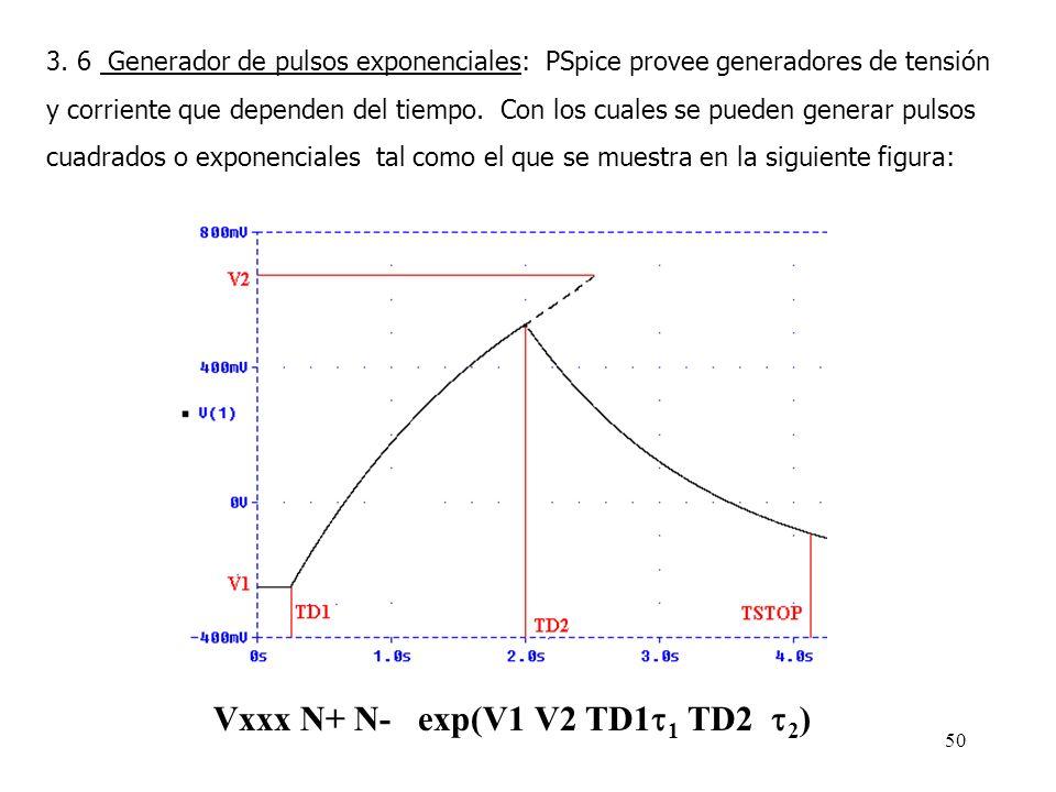 Vxxx N+ N- exp(V1 V2 TD11 TD2 2)